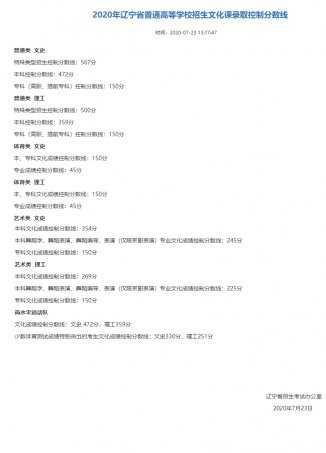 2020年辽宁省普通高等学校录取分数线