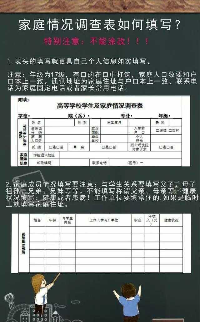 @准大学生 录取通知书中的这张表非常重要